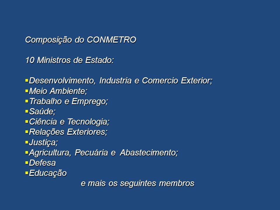 Composição do CONMETRO 10 Ministros de Estado: Desenvolvimento, Industria e Comercio Exterior; Desenvolvimento, Industria e Comercio Exterior; Meio Am