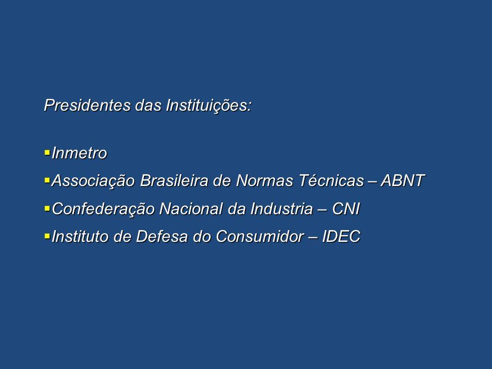 Presidentes das Instituições: Inmetro Inmetro Associação Brasileira de Normas Técnicas – ABNT Associação Brasileira de Normas Técnicas – ABNT Confeder