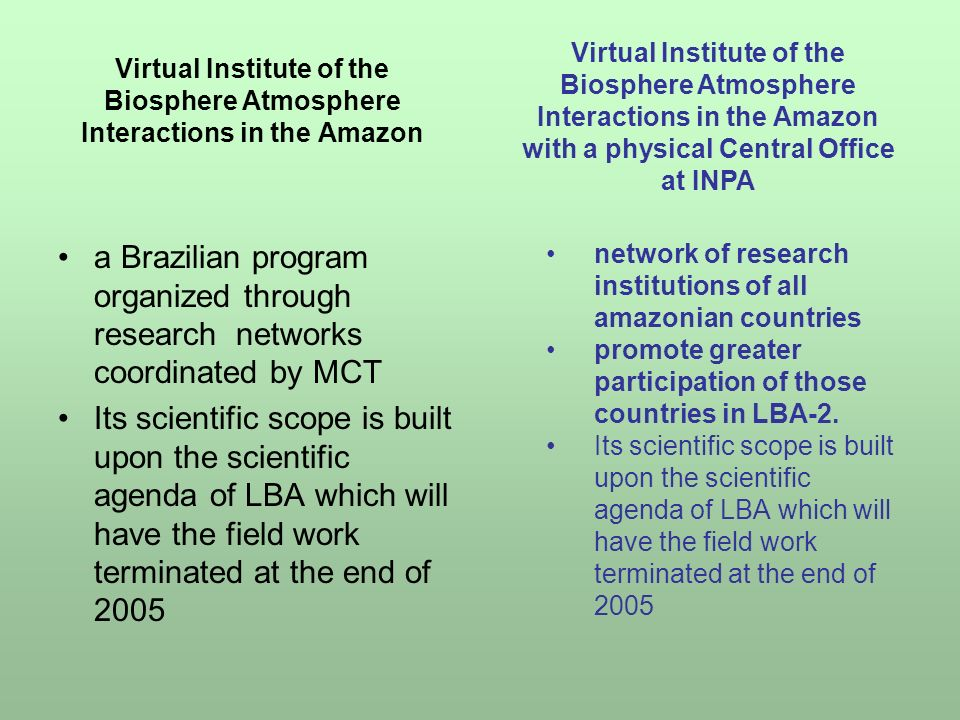 Virtual Institute of the Biosphere Atmosphere Interactions in the Amazon a Brazilian program organized through research networks coordinated by MCT Its scientific scope is built upon the scientific agenda of LBA which will have the field work terminated at the end of 2005 network of research institutions of all amazonian countries promote greater participation of those countries in LBA-2.