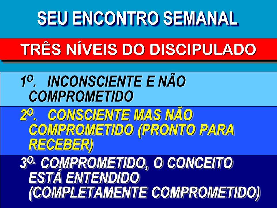 TRÊS NÍVEIS DO DISCIPULADO 1 O. INCONSCIENTE E NÃO COMPROMETIDO 2 O. CONSCIENTE MAS NÃO COMPROMETIDO (PRONTO PARA RECEBER) 3 O. COMPROMETIDO, O CONCEI