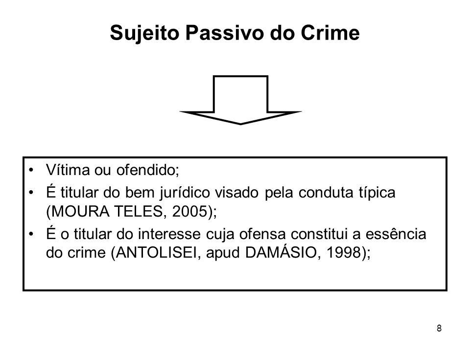 8 Sujeito Passivo do Crime Vítima ou ofendido; É titular do bem jurídico visado pela conduta típica (MOURA TELES, 2005); É o titular do interesse cuja