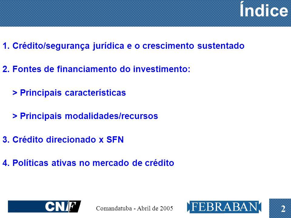 Comandatuba - Abril de 2005 2 1. Crédito/segurança jurídica e o crescimento sustentado 2.