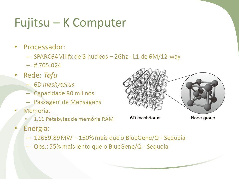 Fujitsu – K Computer Processador: – SPARC64 VIIIfx de 8 núcleos – 2Ghz - L1 de 6M/12-way – # 705.024 Rede: Tofu – 6D mesh/torus – Capacidade 80 mil nó