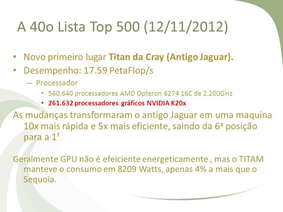 A 40o Lista Top 500 (12/11/2012) Novo primeiro lugar Titan da Cray (Antigo Jaguar). Desempenho: 17.59 PetaFlop/s – Processador 560.640 processadores A