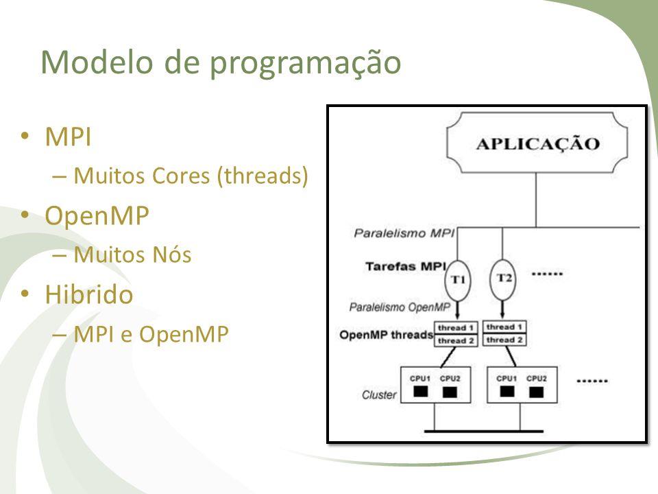 Modelo de programação MPI – Muitos Cores (threads) OpenMP – Muitos Nós Hibrido – MPI e OpenMP