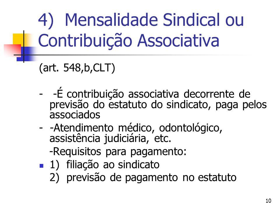 11 Exigibilidade de não associados Contribuição sindical = é devida por todos, associados ou não associados do sindicato Contribuição associativa = é devida apenas pelos associados Contr.