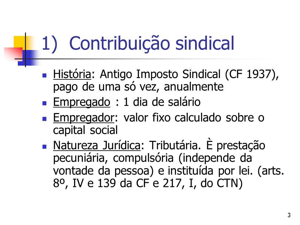 4 1) Contribuição sindical Valor da Contribuição: art.