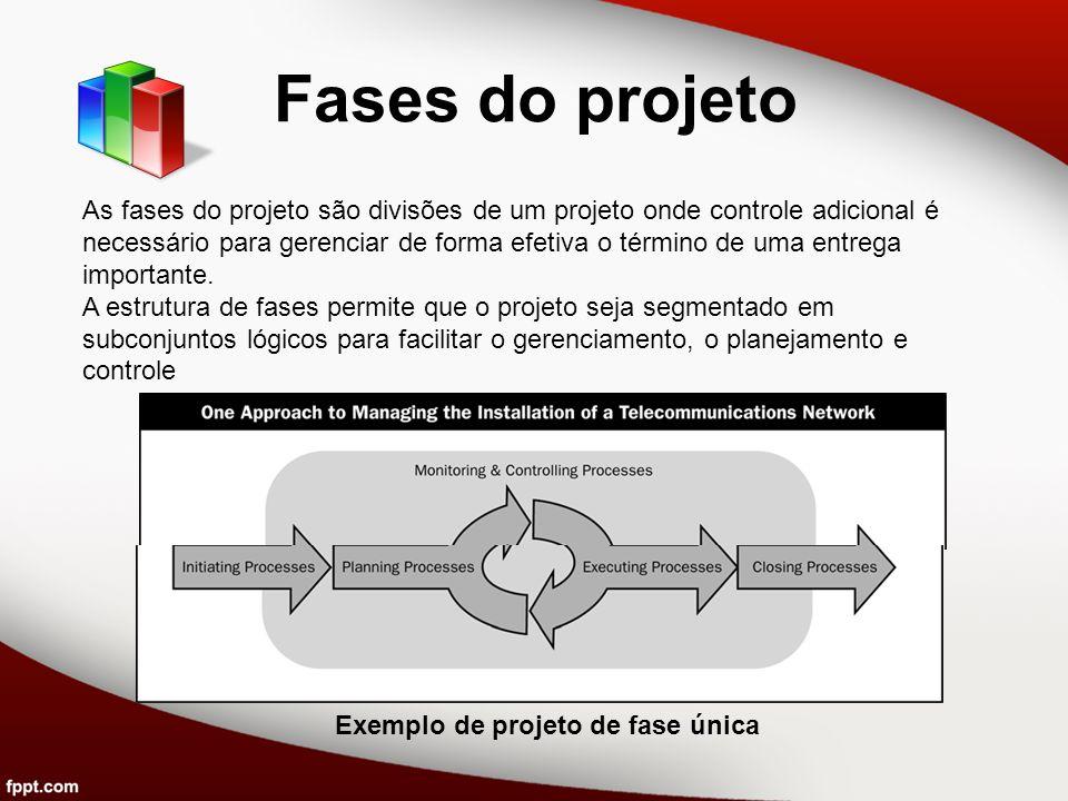 Fases do projeto As fases do projeto são divisões de um projeto onde controle adicional é necessário para gerenciar de forma efetiva o término de uma