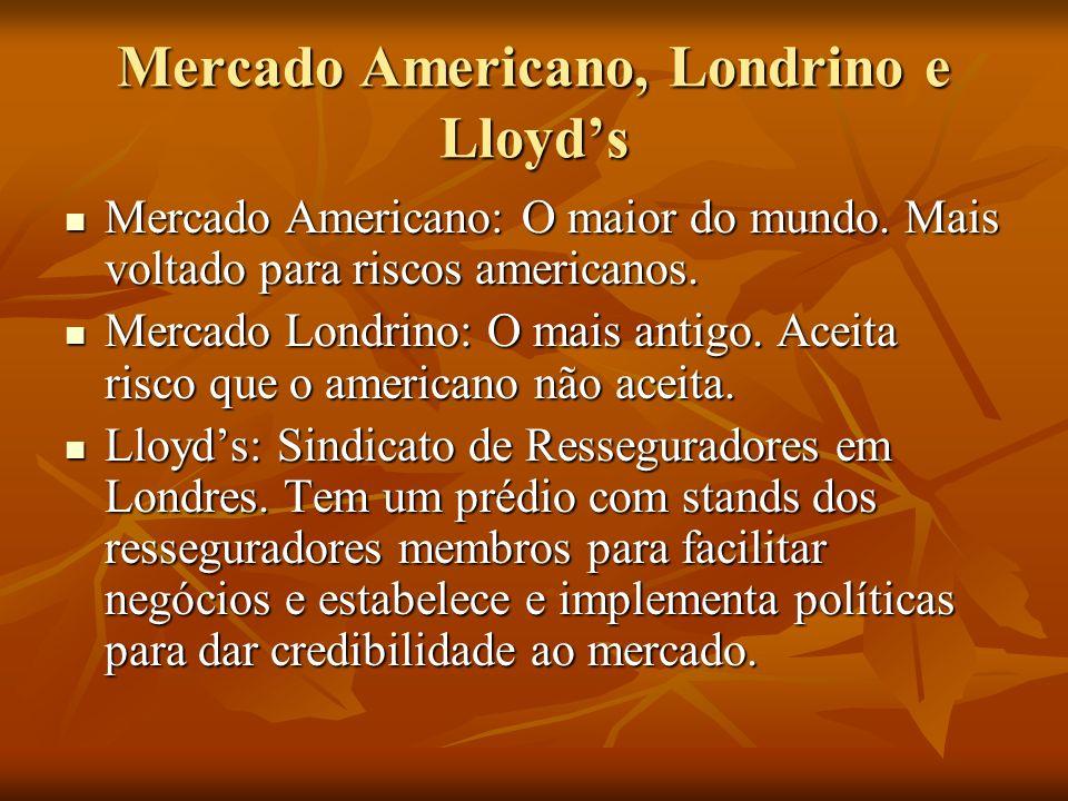 Mercado Americano, Londrino e Lloyds Mercado Americano: O maior do mundo.