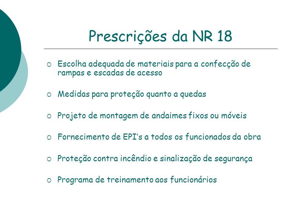 Prescrições da NR 18 Escolha adequada de materiais para a confecção de rampas e escadas de acesso Medidas para proteção quanto a quedas Projeto de mon