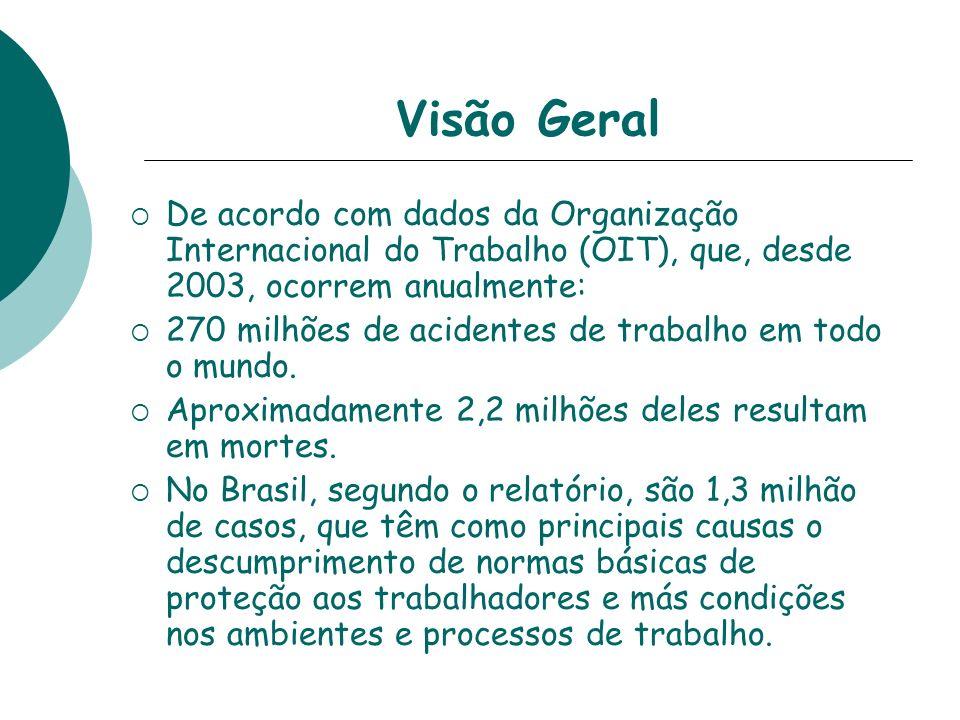 Visão Geral De acordo com dados da Organização Internacional do Trabalho (OIT), que, desde 2003, ocorrem anualmente: 270 milhões de acidentes de traba