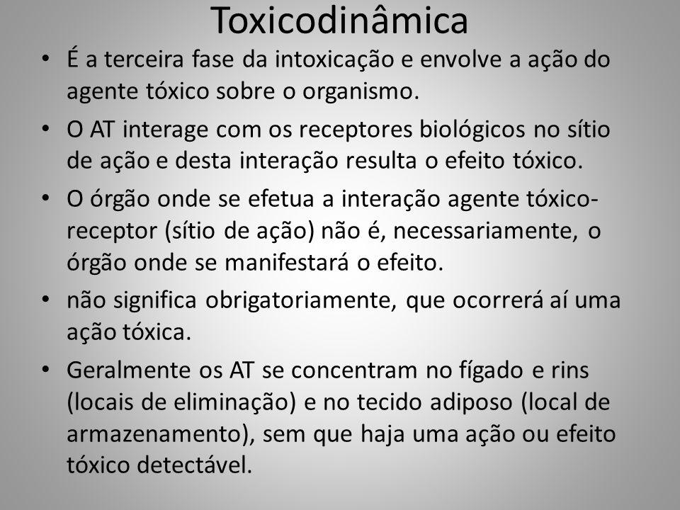 Toxicodinâmica É a terceira fase da intoxicação e envolve a ação do agente tóxico sobre o organismo. O AT interage com os receptores biológicos no sít