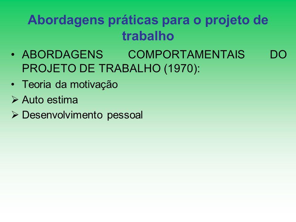 Abordagens práticas para o projeto de trabalho ABORDAGENS COMPORTAMENTAIS DO PROJETO DE TRABALHO (1970): Teoria da motivação Auto estima Desenvolvimen