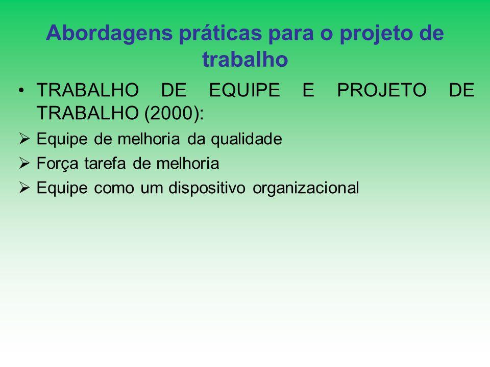 Abordagens práticas para o projeto de trabalho TRABALHO DE EQUIPE E PROJETO DE TRABALHO (2000): Equipe de melhoria da qualidade Força tarefa de melhor