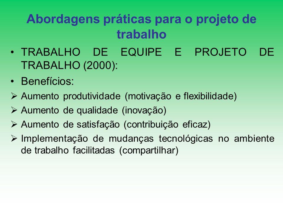 Abordagens práticas para o projeto de trabalho TRABALHO DE EQUIPE E PROJETO DE TRABALHO (2000): Benefícios: Aumento produtividade (motivação e flexibi