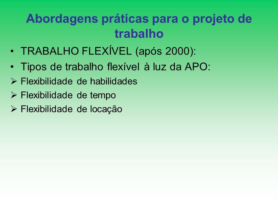 Abordagens práticas para o projeto de trabalho TRABALHO FLEXÍVEL (após 2000): Tipos de trabalho flexível à luz da APO: Flexibilidade de habilidades Fl