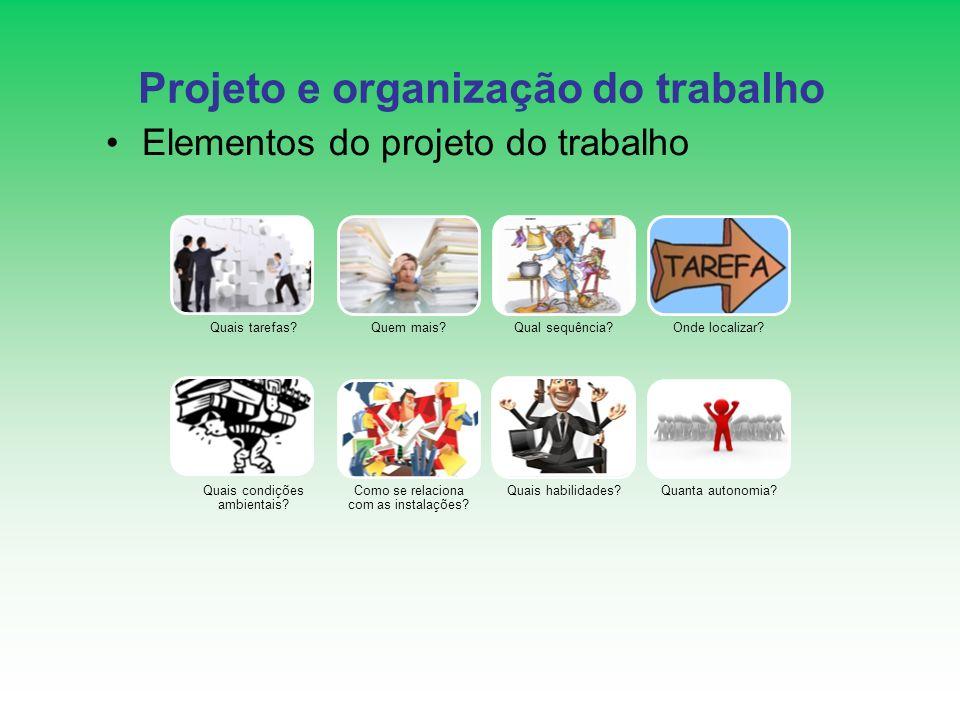 Projeto e organização do trabalho Elementos do projeto do trabalho Quais tarefas?Quem mais?Qual sequência?Onde localizar? Quais condições ambientais?