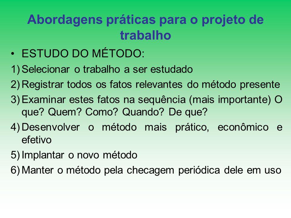 Abordagens práticas para o projeto de trabalho ESTUDO DO MÉTODO: 1)Selecionar o trabalho a ser estudado 2)Registrar todos os fatos relevantes do métod