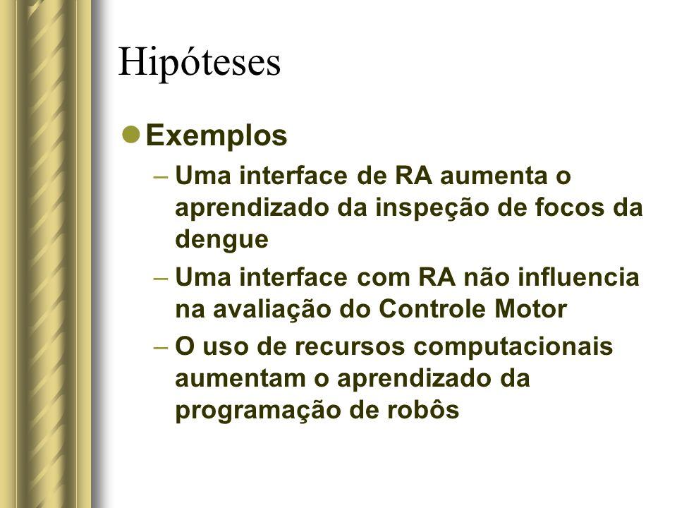 Hipóteses Exemplos –Uma interface de RA aumenta o aprendizado da inspeção de focos da dengue –Uma interface com RA não influencia na avaliação do Cont