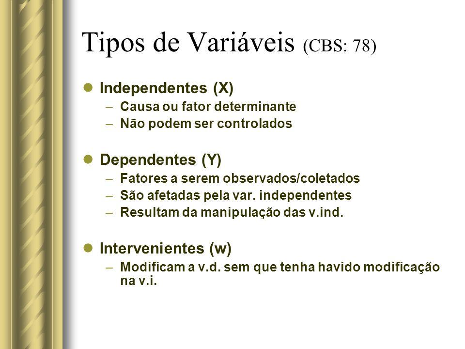 Tipos de Variáveis (CBS: 78) Independentes (X) –Causa ou fator determinante –Não podem ser controlados Dependentes (Y) –Fatores a serem observados/col