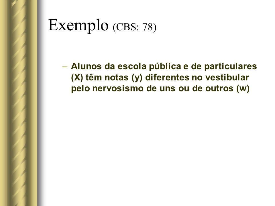 Exemplo (CBS: 78) –Alunos da escola pública e de particulares (X) têm notas (y) diferentes no vestibular pelo nervosismo de uns ou de outros (w)
