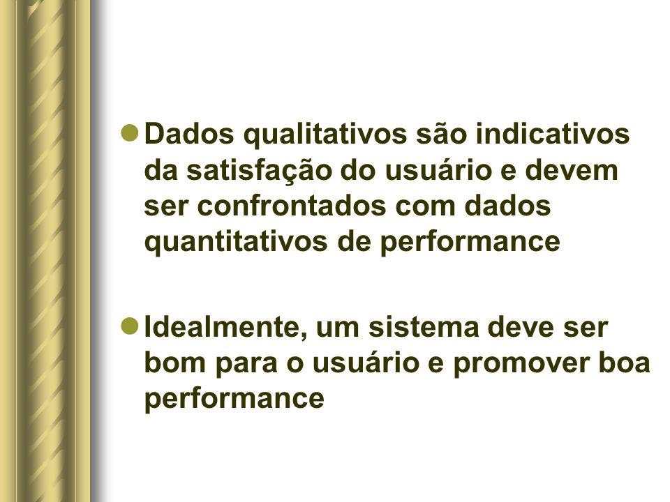 Dados qualitativos são indicativos da satisfação do usuário e devem ser confrontados com dados quantitativos de performance Idealmente, um sistema dev