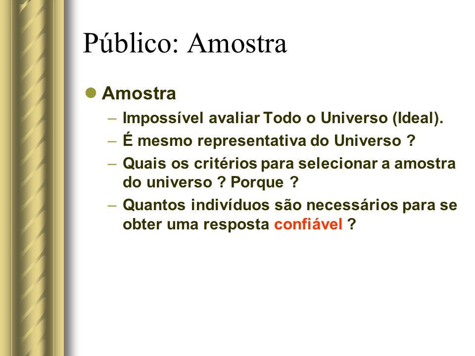 Público: Amostra Amostra –Impossível avaliar Todo o Universo (Ideal). –É mesmo representativa do Universo ? –Quais os critérios para selecionar a amos