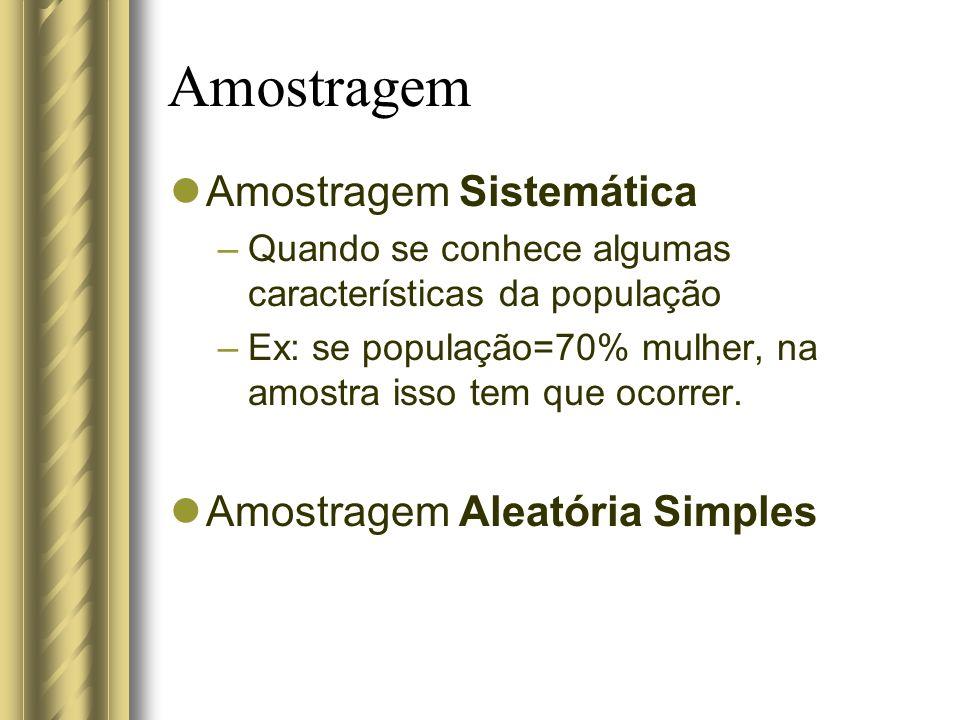 Amostragem Amostragem Sistemática –Quando se conhece algumas características da população –Ex: se população=70% mulher, na amostra isso tem que ocorre