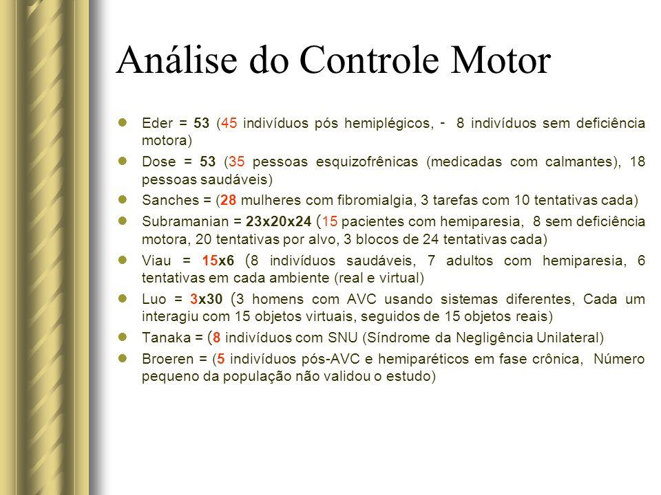 Análise do Controle Motor Eder = 53 (45 indivíduos pós hemiplégicos, - 8 indivíduos sem deficiência motora) Dose = 53 (35 pessoas esquizofrênicas (med