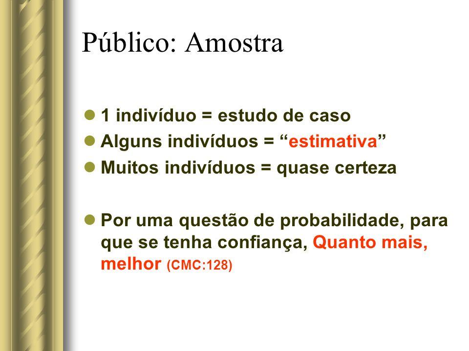 Público: Amostra 1 indivíduo = estudo de caso Alguns indivíduos = estimativa Muitos indivíduos = quase certeza Por uma questão de probabilidade, para