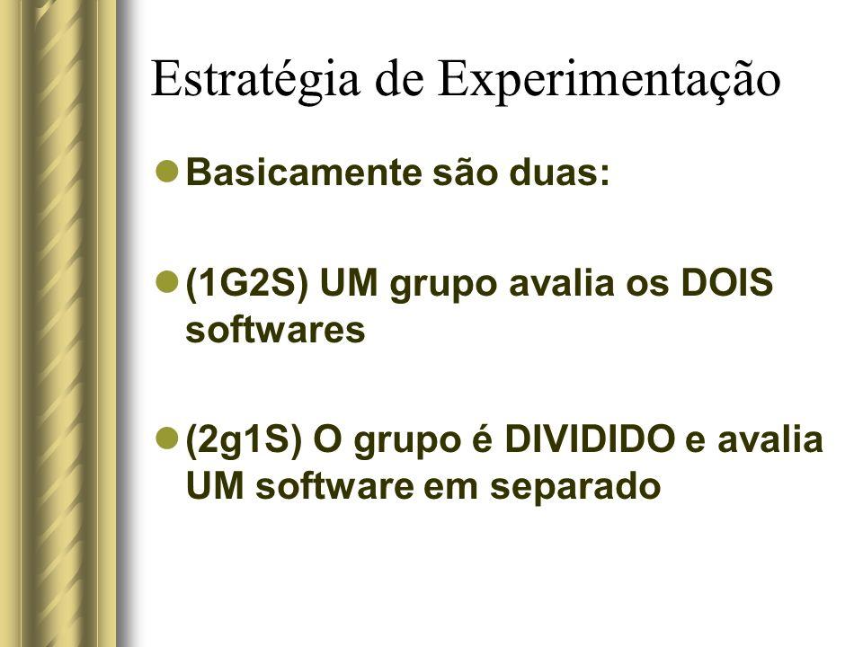 Estratégia de Experimentação Basicamente são duas: (1G2S) UM grupo avalia os DOIS softwares (2g1S) O grupo é DIVIDIDO e avalia UM software em separado