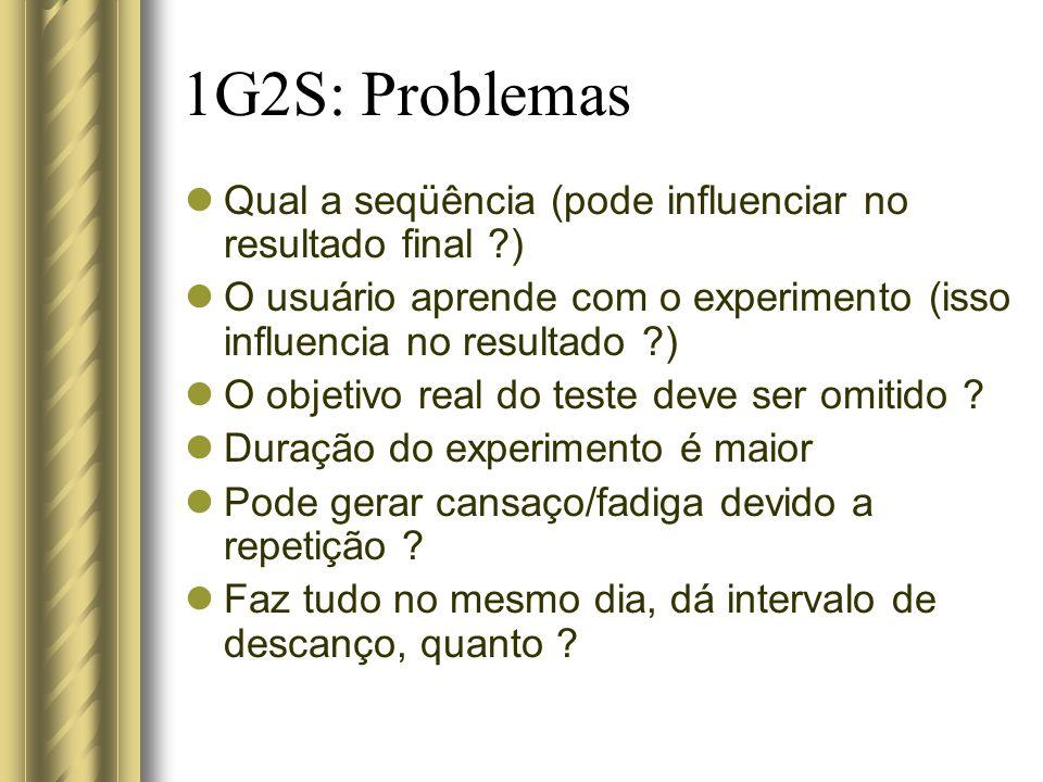 1G2S: Problemas Qual a seqüência (pode influenciar no resultado final ?) O usuário aprende com o experimento (isso influencia no resultado ?) O objeti