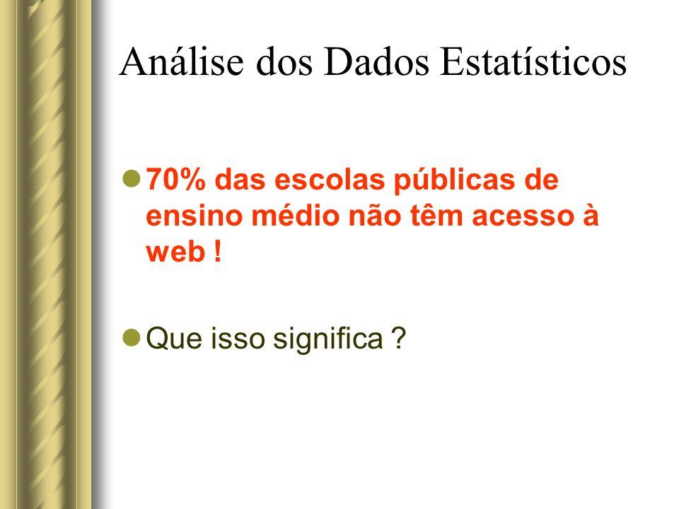 Análise dos Dados Estatísticos 70% das escolas públicas de ensino médio não têm acesso à web ! Que isso significa ?