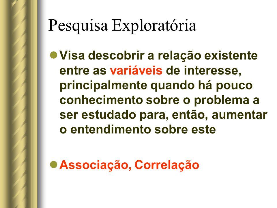 Pesquisa Exploratória Visa descobrir a relação existente entre as variáveis de interesse, principalmente quando há pouco conhecimento sobre o problema