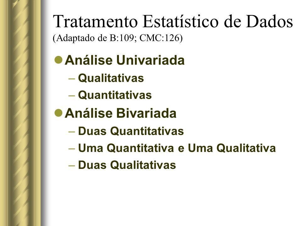 Tratamento Estatístico de Dados (Adaptado de B:109; CMC:126) Análise Univariada –Qualitativas –Quantitativas Análise Bivariada –Duas Quantitativas –Um
