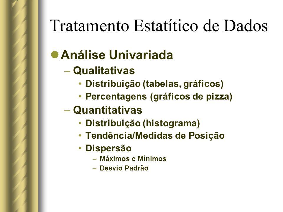 Tratamento Estatítico de Dados Análise Univariada –Qualitativas Distribuição (tabelas, gráficos) Percentagens (gráficos de pizza) –Quantitativas Distr