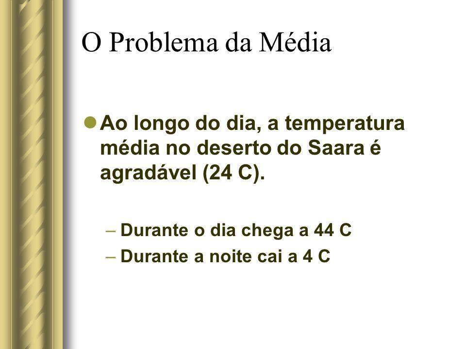 O Problema da Média Ao longo do dia, a temperatura média no deserto do Saara é agradável (24 C). –Durante o dia chega a 44 C –Durante a noite cai a 4