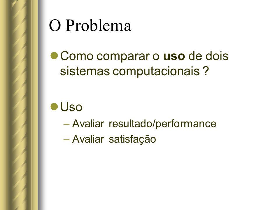O Problema Como comparar o uso de dois sistemas computacionais ? Uso –Avaliar resultado/performance –Avaliar satisfação