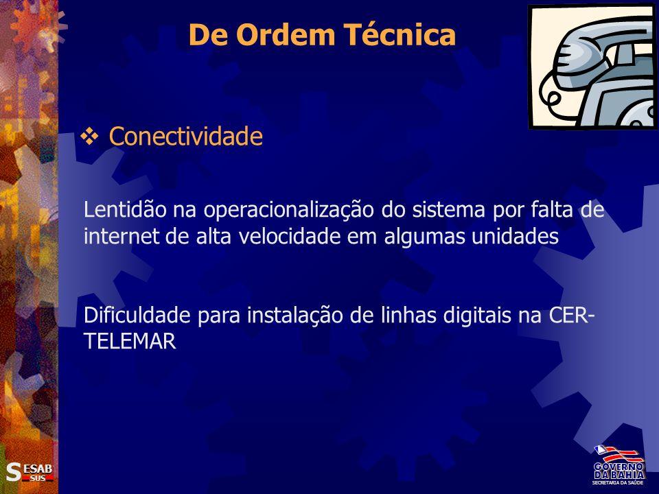 De Ordem Técnica Conectividade Lentidão na operacionalização do sistema por falta de internet de alta velocidade em algumas unidades Dificuldade para