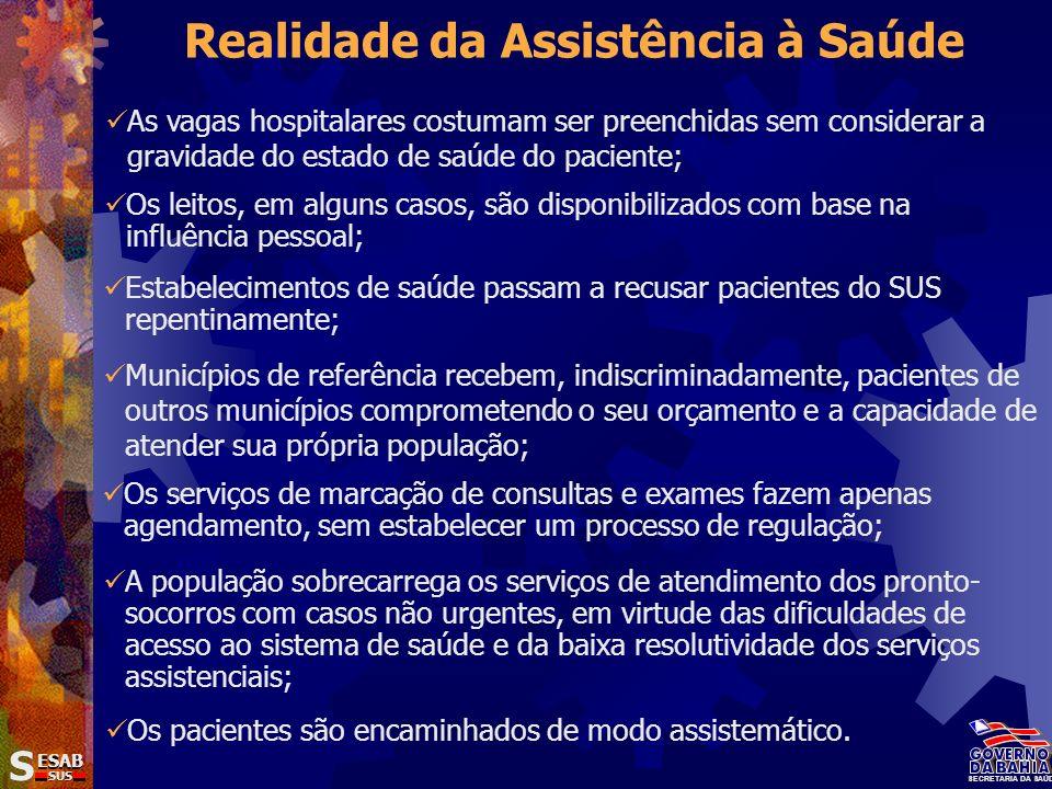 Fonte:CNES SS ESAB SUS SECRETARIA DA SAÚDE