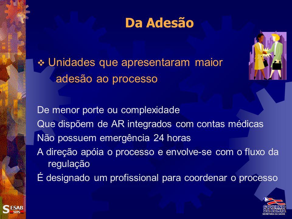 SS ESAB SUS Da Adesão Unidades que apresentaram maior adesão ao processo De menor porte ou complexidade Que dispõem de AR integrados com contas médica