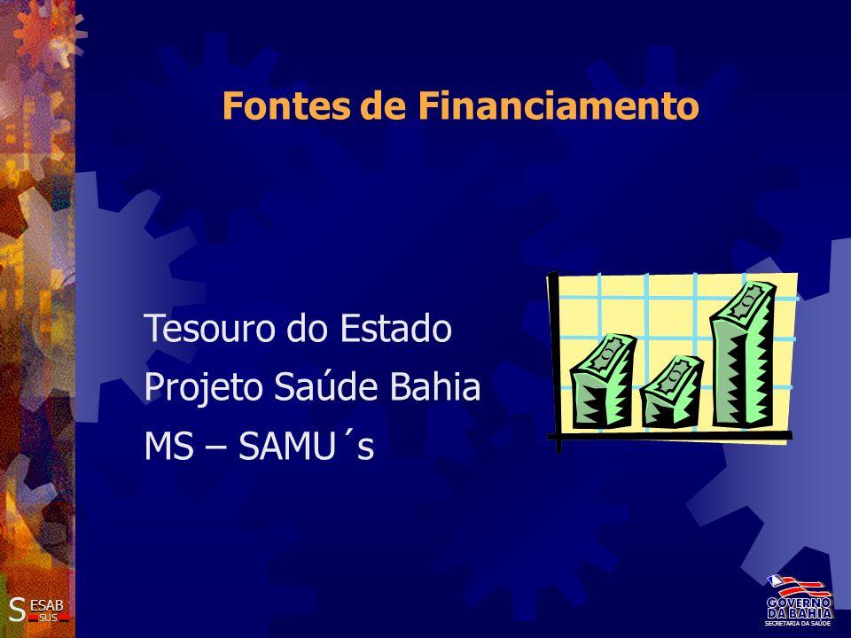 Fontes de Financiamento Tesouro do Estado Projeto Saúde Bahia MS – SAMU´s SS ESAB SUS SECRETARIA DA SAÚDE