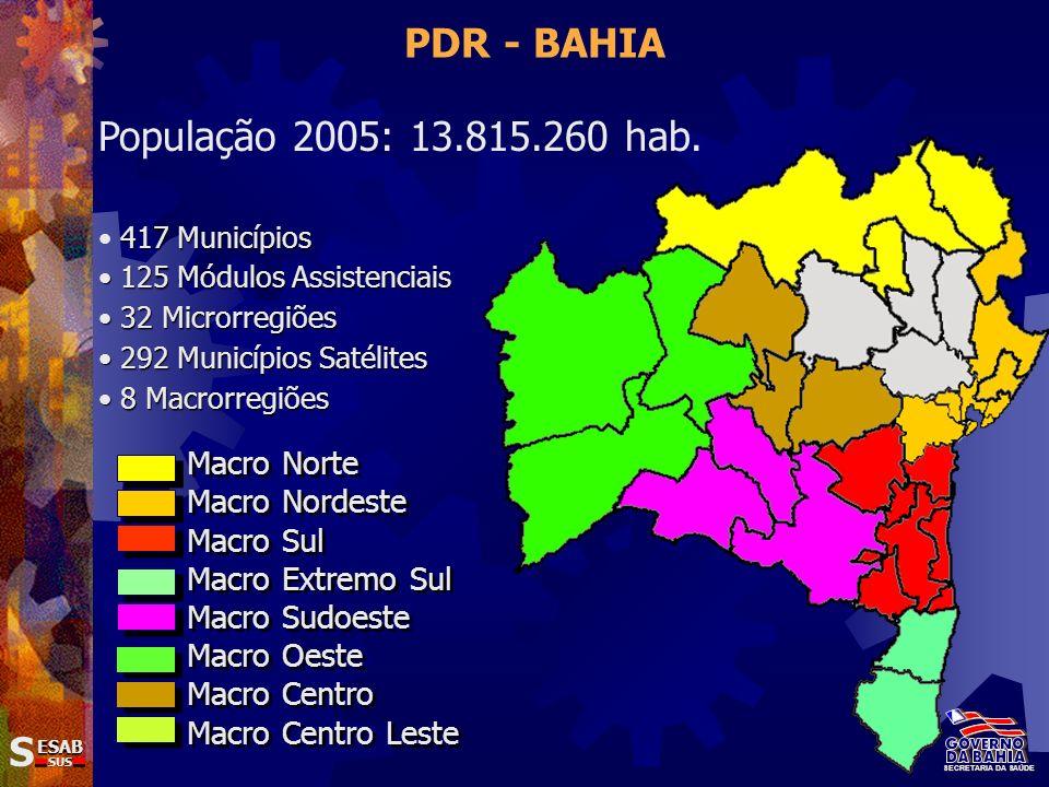 PDR - BAHIA Macro Norte Macro Nordeste Macro Sul Macro Extremo Sul Macro Sudoeste Macro Oeste Macro Centro Macro Centro Leste Macro Norte Macro Nordes