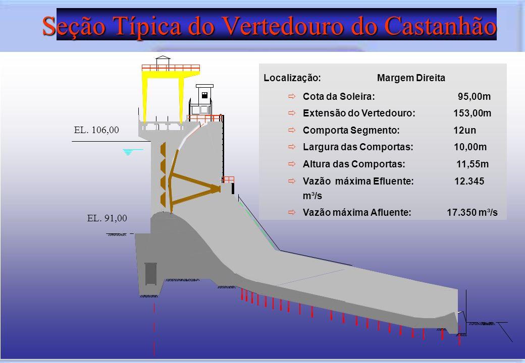 Seção Típica do Vertedouro do Castanhão Seção Típica do Vertedouro do Castanhão Localização: Margem Direita Cota da Soleira: 95,00m Extensão do Verted