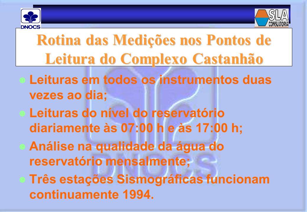 Rotina das Medições nos Pontos de Leitura do Complexo Castanhão Leituras em todos os instrumentos duas vezes ao dia; Leituras do nível do reservatório