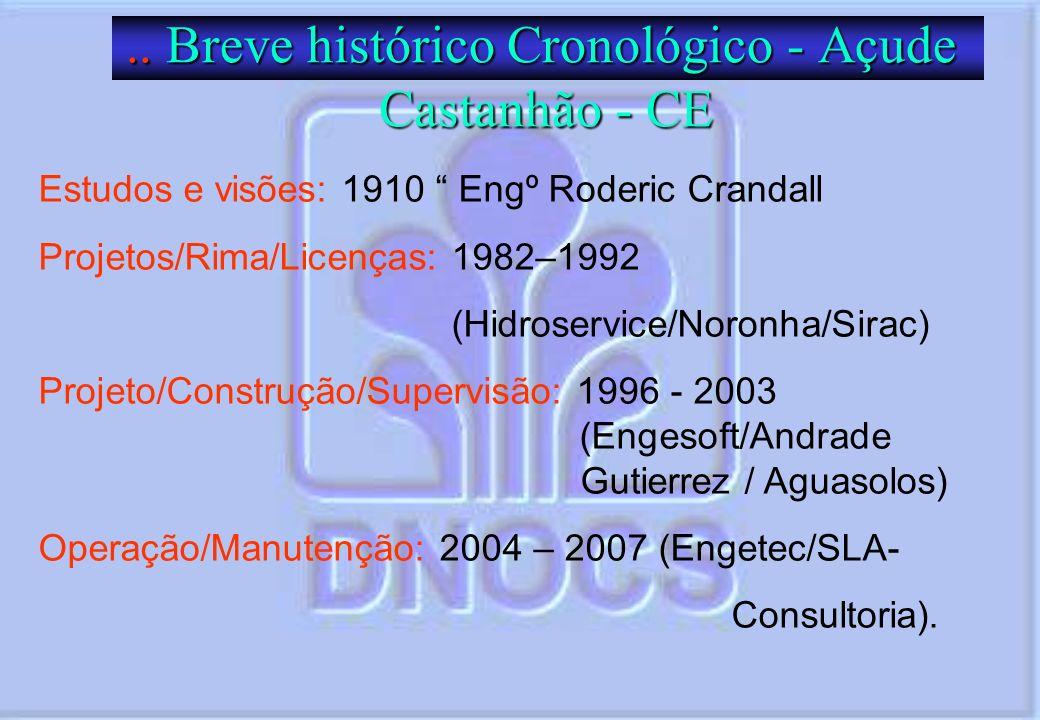 .. Breve histórico Cronológico - Açude Castanhão - CE Estudos e visões: 1910 Engº Roderic Crandall Projetos/Rima/Licenças: 1982–1992 (Hidroservice/Nor