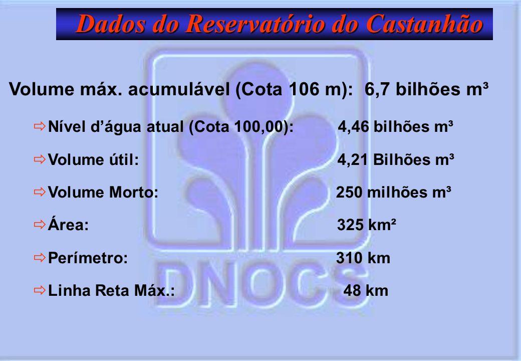 Dados do Reservatório do Castanhão Volume máx. acumulável (Cota 106 m): 6,7 bilhões m³ Nível dágua atual (Cota 100,00): 4,46 bilhões m³ Volume útil: 4
