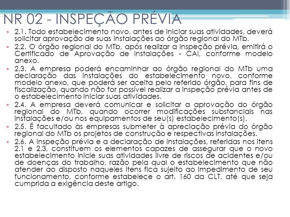 NR 02 - INSPEÇÃO PRÉVIA 2.1.