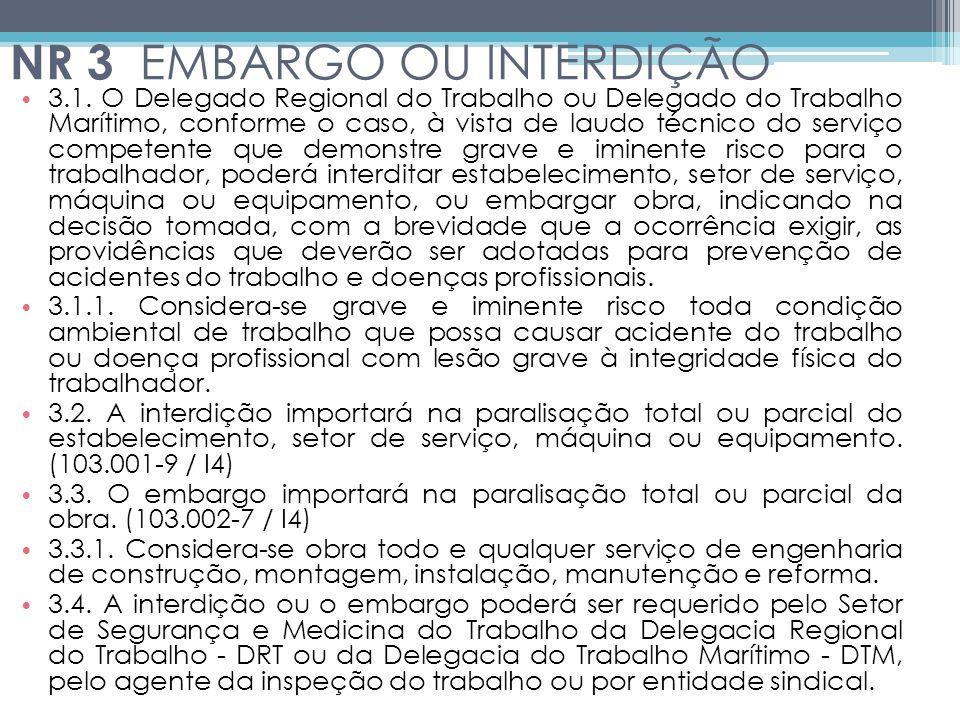 NR 3 EMBARGO OU INTERDIÇÃO 3.1.