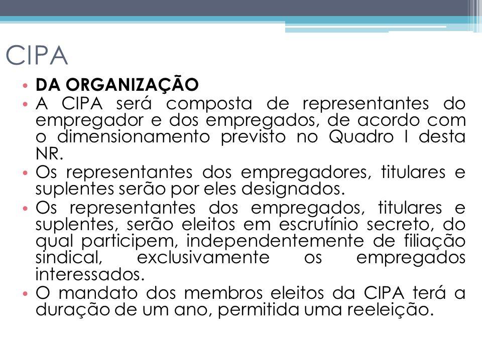 CIPA DA ORGANIZAÇÃO A CIPA será composta de representantes do empregador e dos empregados, de acordo com o dimensionamento previsto no Quadro I desta NR.